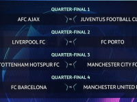 Sorteo de la Champions League 2019
